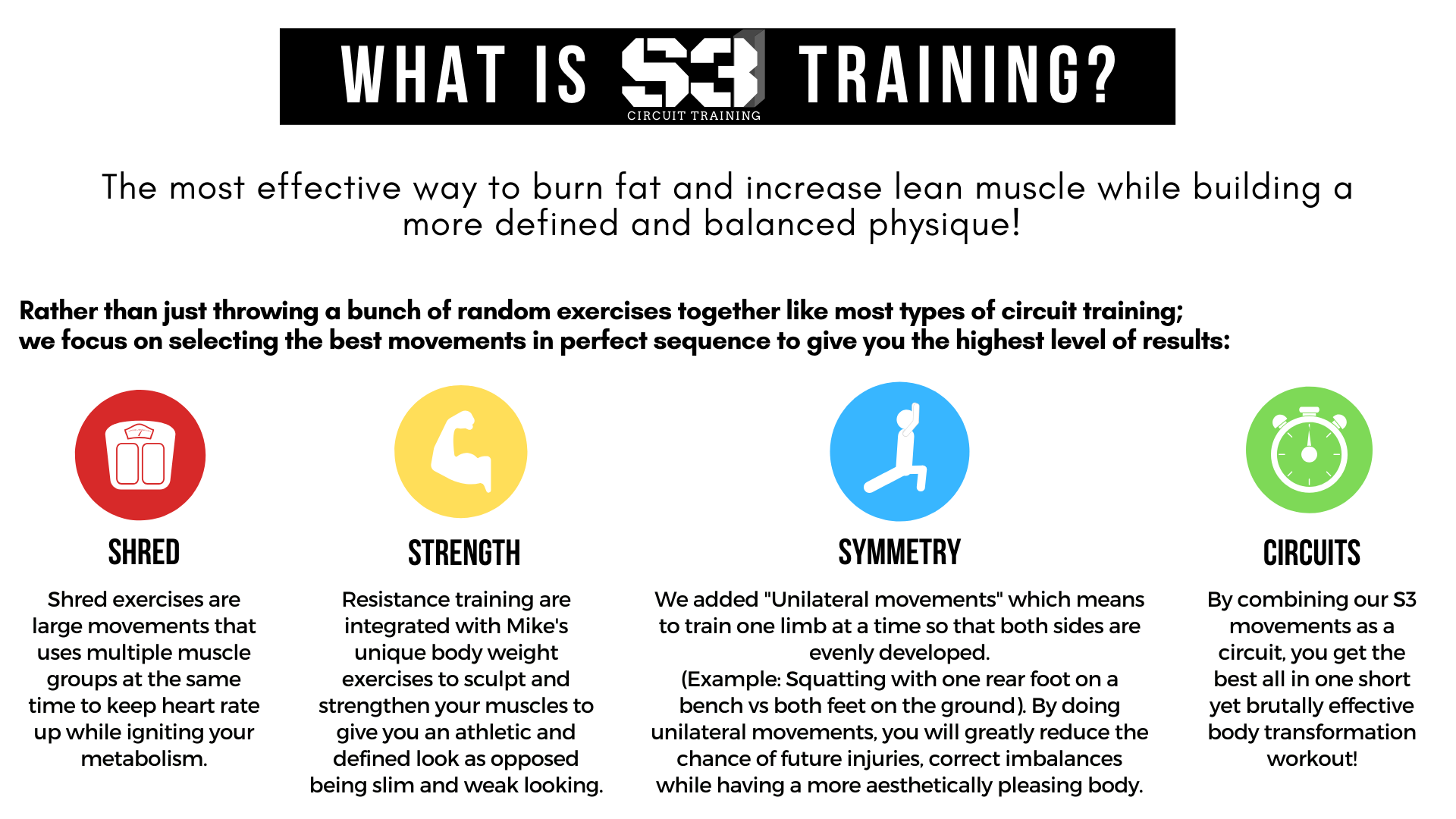 -S3 CIRCUIT TRAINING SERIES (HOME GUIDES)